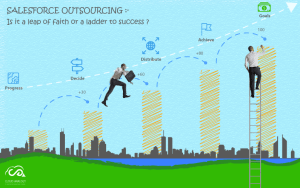 Salesforce Outsourcing- Is it a leap of faith or a ladder to success?
