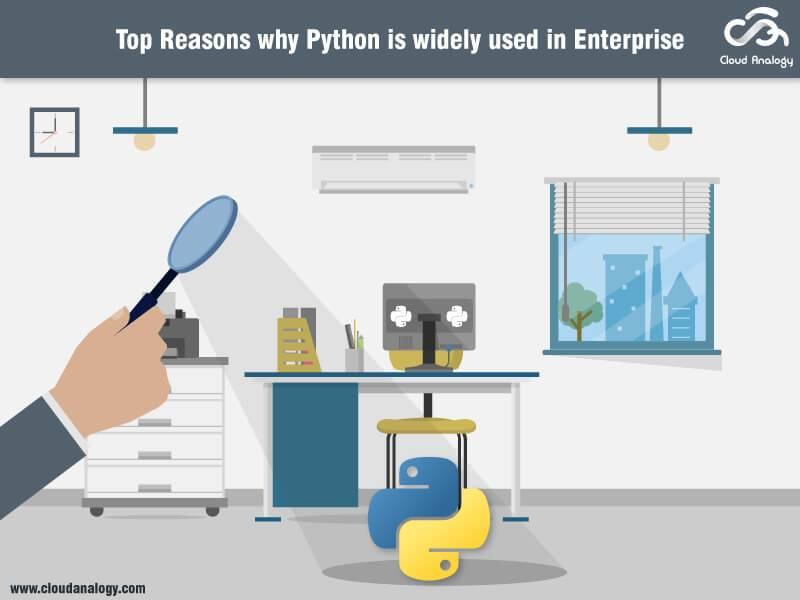 Top Reasons why Python is widely used in Enterprise