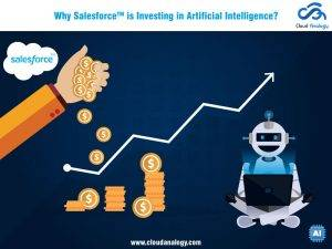 Why Salesforce is Investing in Artificial Intelligence