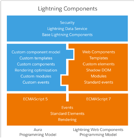 lighting components