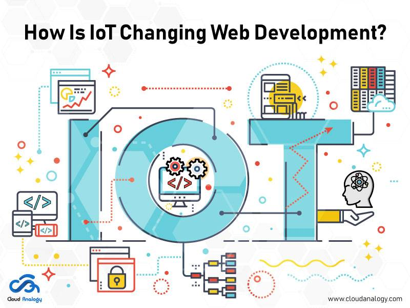 How Is IoT Changing Web Development?