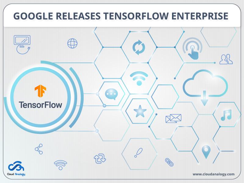 Google releases TensorFlow Enterprise