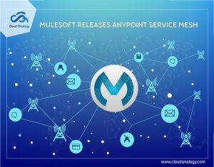 Anypoint Service Mesh Released By Mulesoft