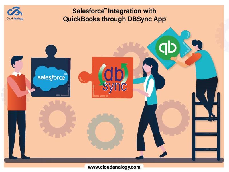 Salesforce Integration with QuickBooks through DBSync App
