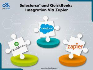 Salesforce and QuickBooks Integration Via Zapier