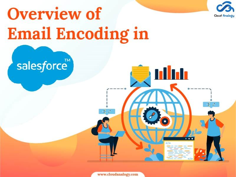 Overview of Email Encoding in Salesforce