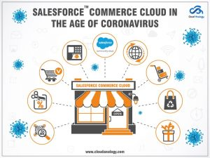 Salesforce Commerce Cloud In The Age Of Coronavirus