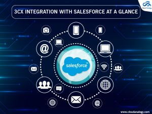 3CX integration with Salesforce At A Glance
