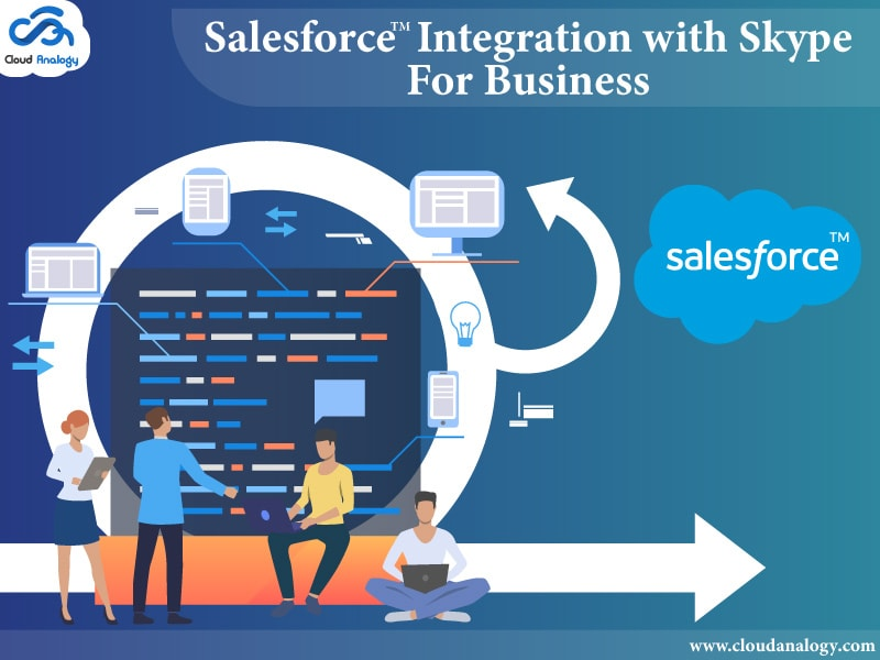 Salesforce Integration with Skype For Business