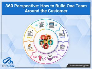 360 Perspective: How to Build One Team Around the Customer
