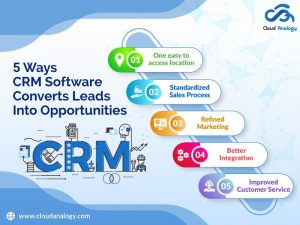 5 Ways CRM Software Converts Leads Into Opportunities
