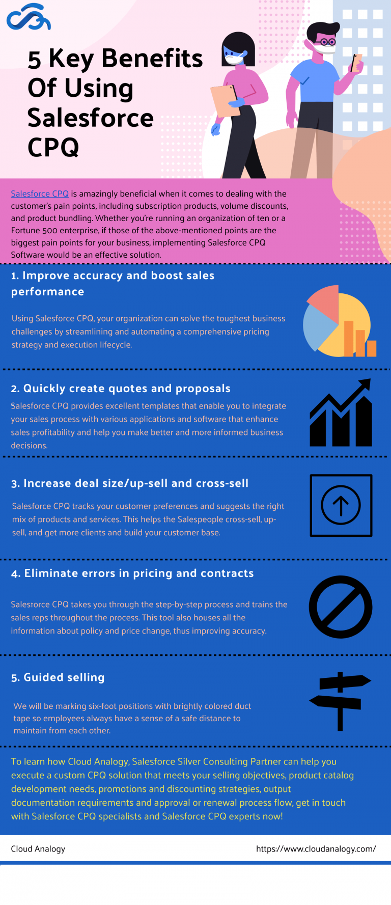Benefits of using salesforce CPQ
