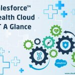 Benefits Of Salesforce Health Cloud