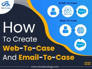 How To Create Web-To-Case And Email-To-Case