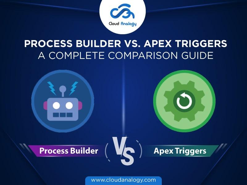 Process Builder vs. Apex Triggers: A Complete Comparison Guide